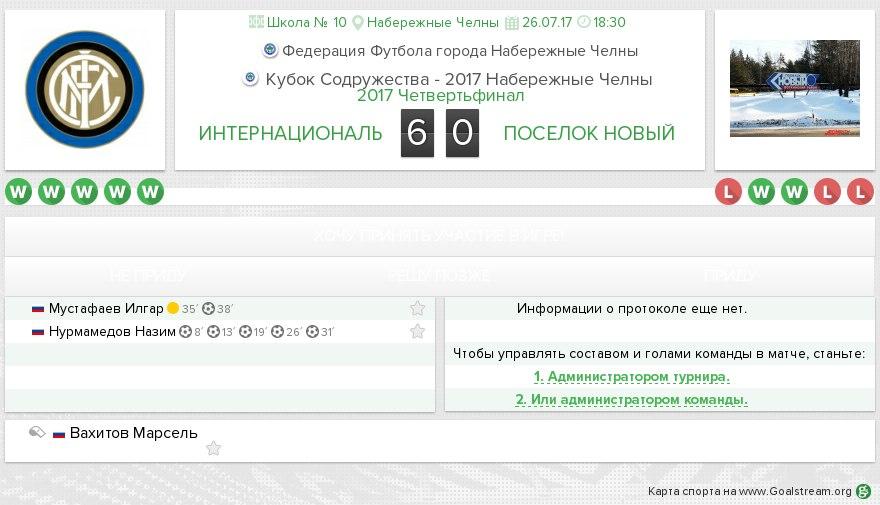 Начался этап плей – офф по футболу на «Кубок Содружества».