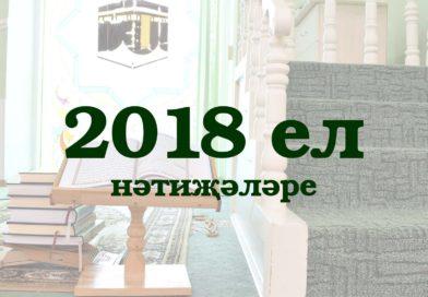 2018 ел нәтиҗәләре